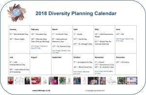 Diversity awareness « Childminding Best Practice