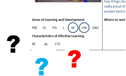 which characteristic of effective learning should i circle