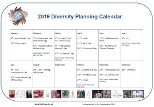diversity awareness childminding best practice